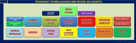 menu PBM